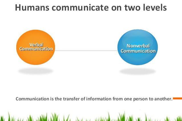 COMMUNICATION 2.1